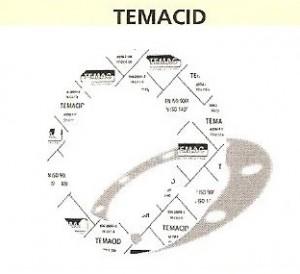 temacid